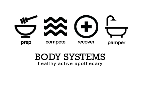 Body Systems' four product groups cover prep, competition, recovery and pampering. All things we need to get back out there.